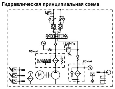 Гидравлическая станция Модель